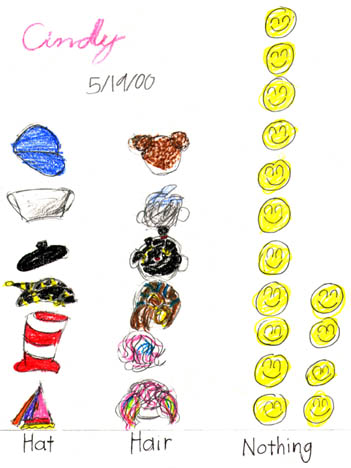 Pictograph For First Grade Here is a pictograph